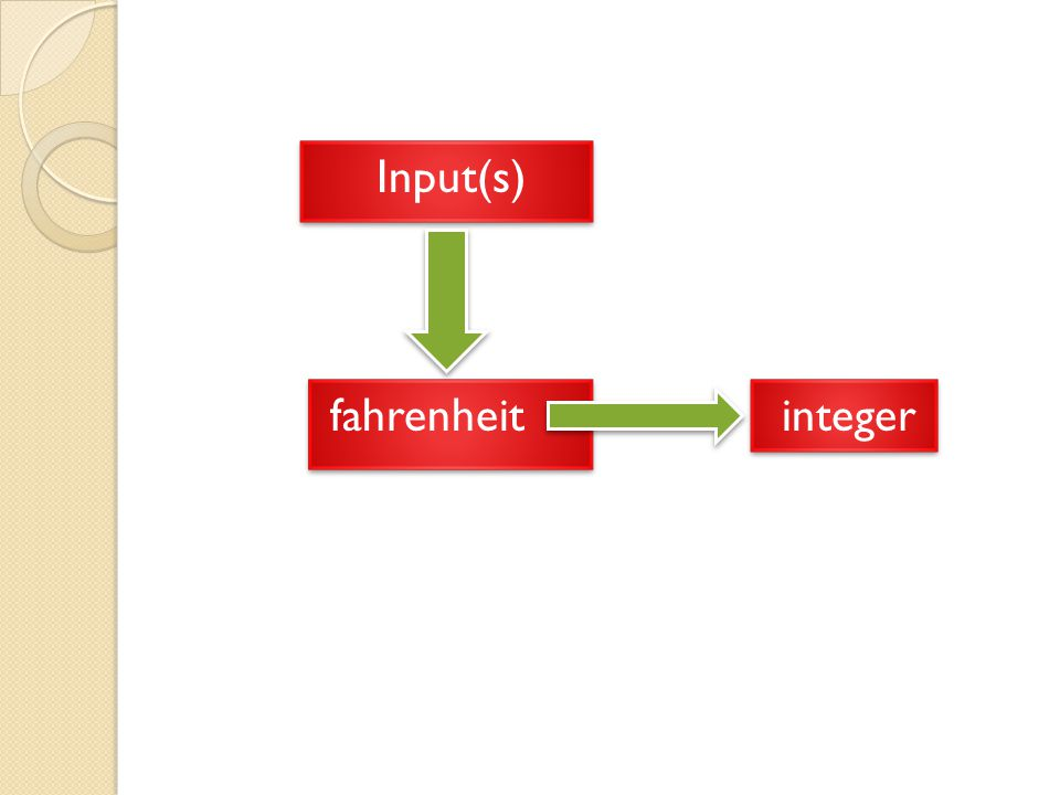 Input(s) fahrenheit integer