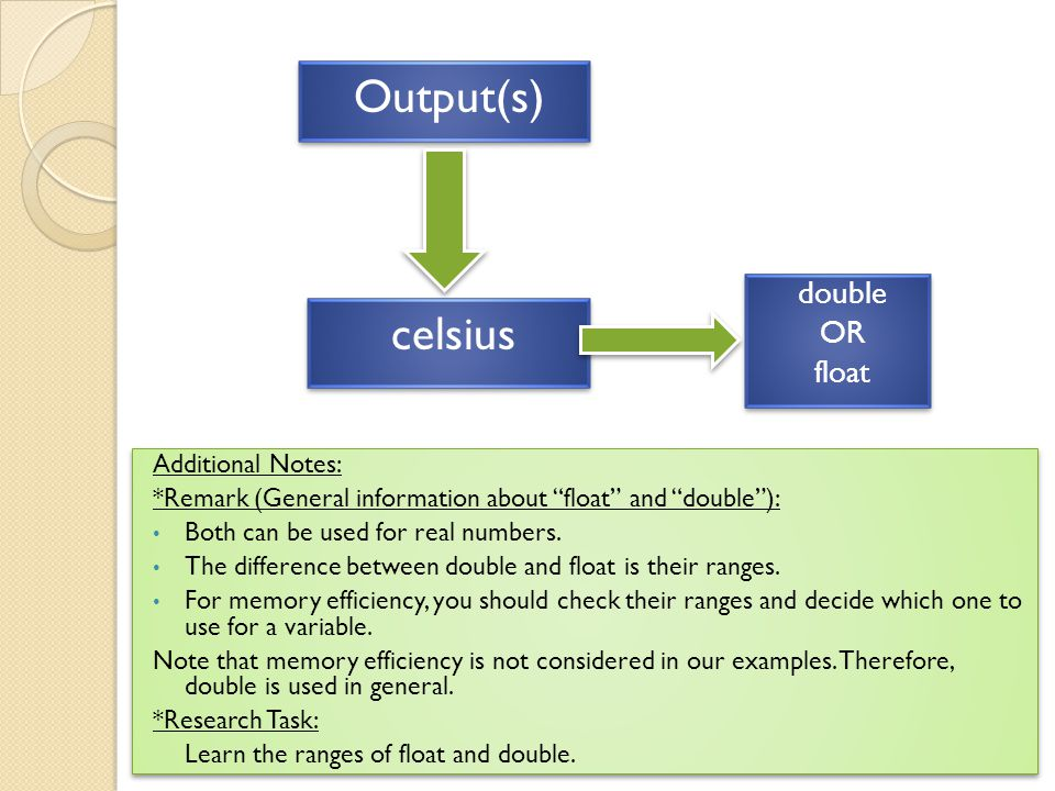 Output(s) celsius double OR float Additional Notes: