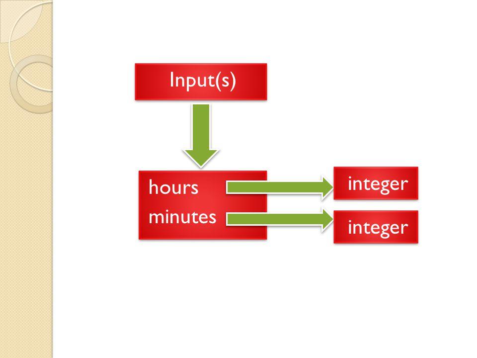 Input(s) integer hours minutes integer