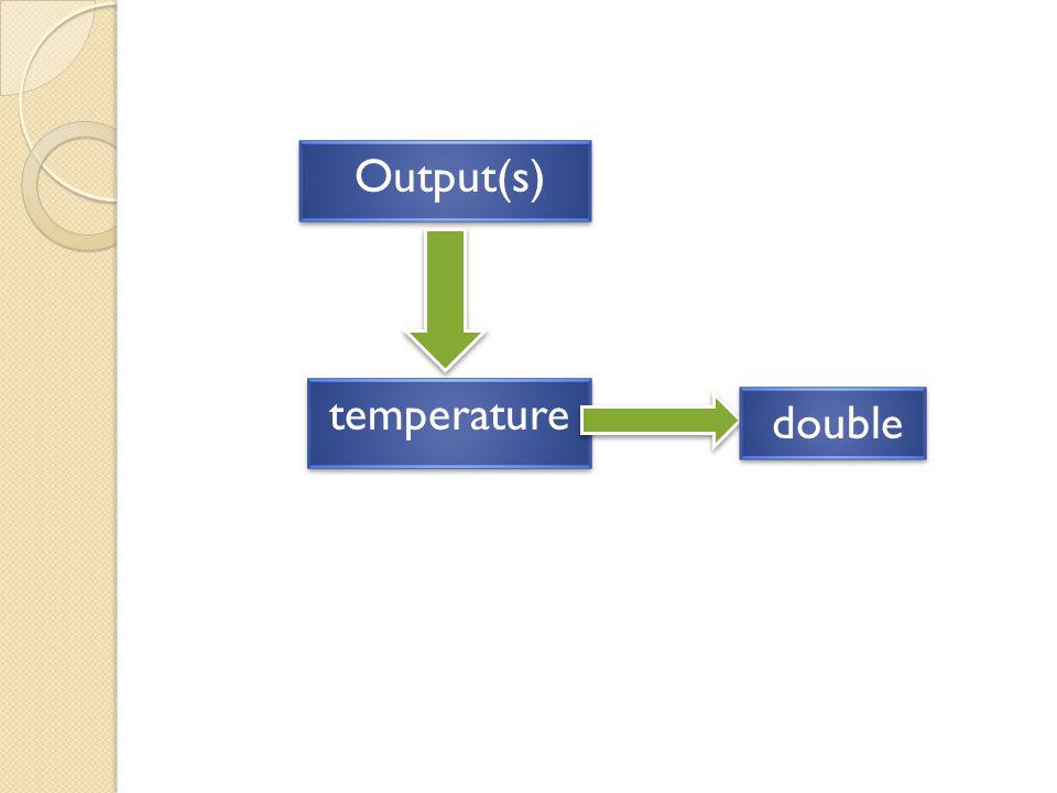 Output(s) temperature double