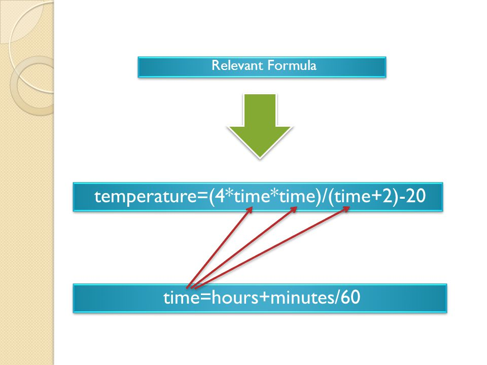 temperature=(4*time*time)/(time+2)-20