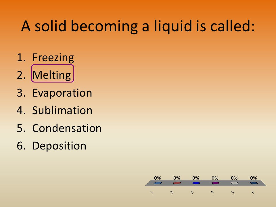 A solid becoming a liquid is called: