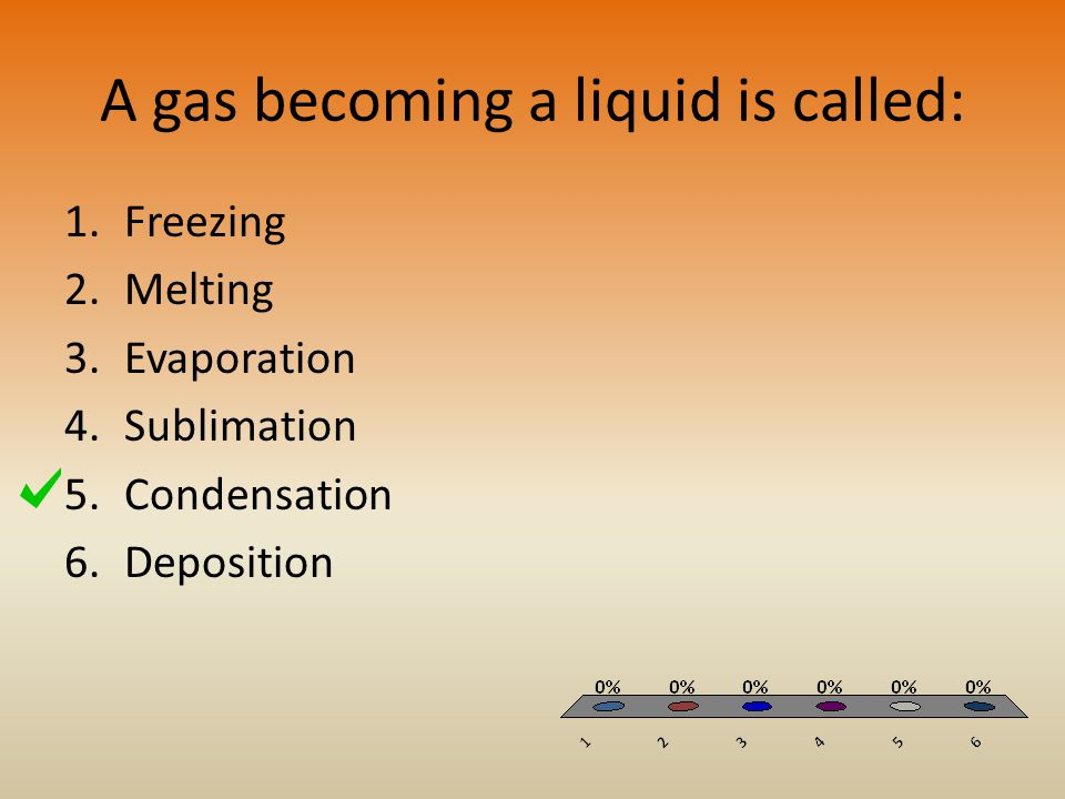 A gas becoming a liquid is called: