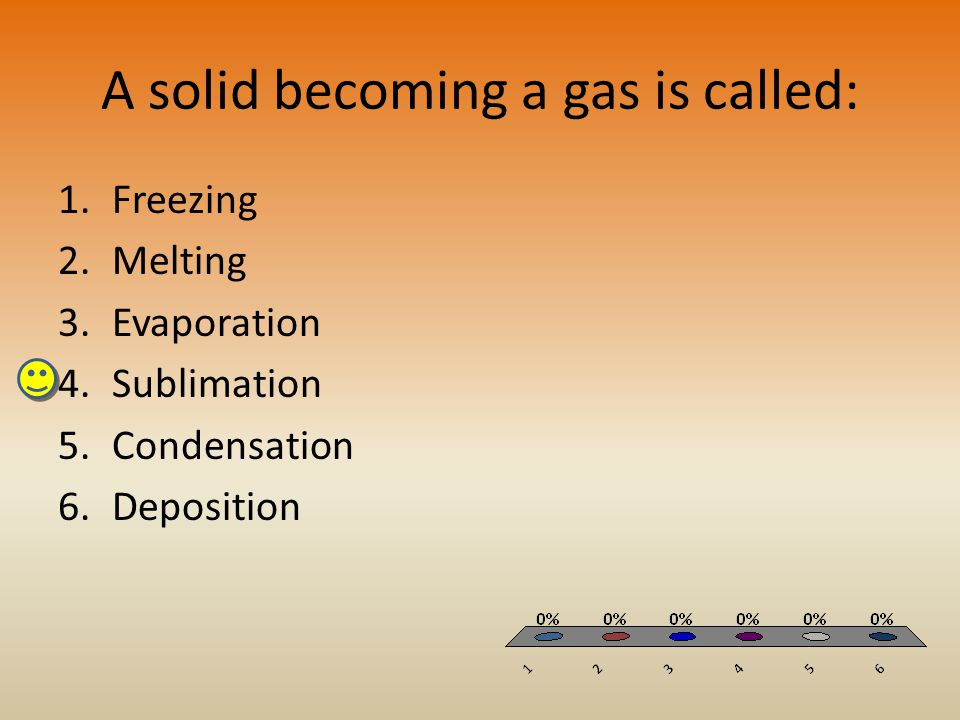A solid becoming a gas is called: