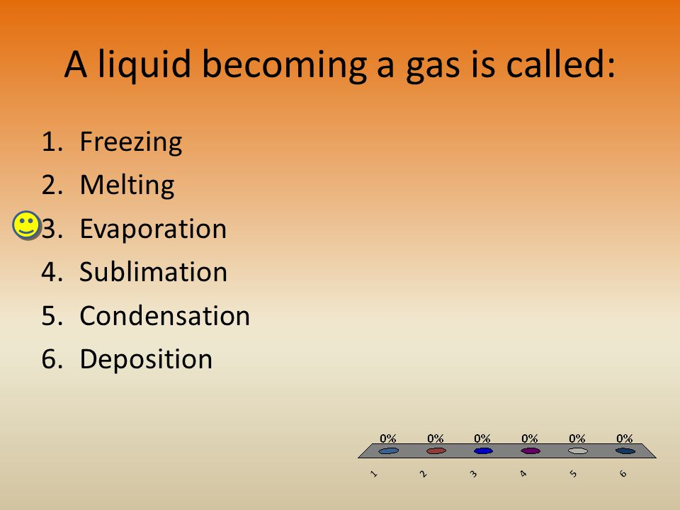 A liquid becoming a gas is called:
