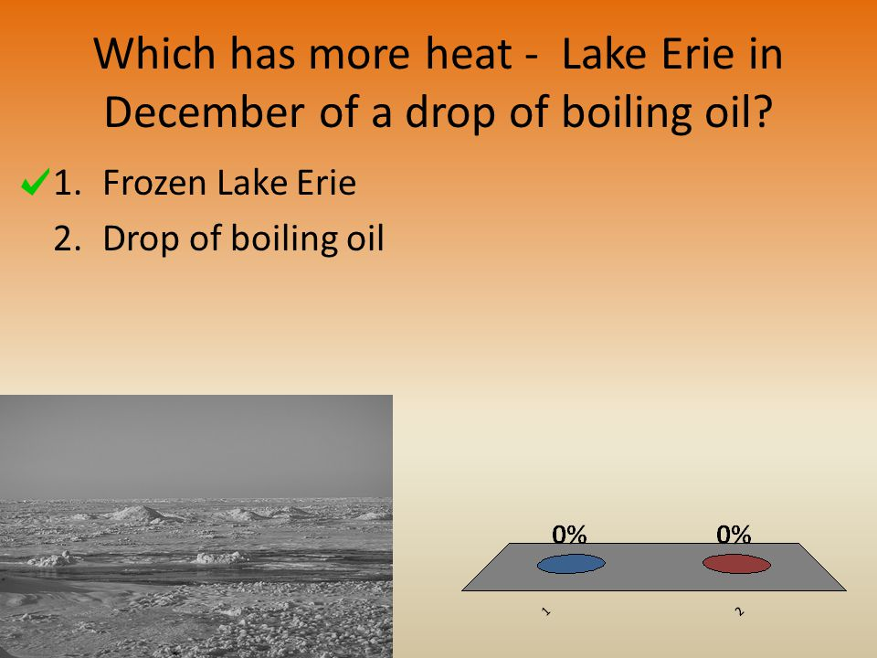 Which has more heat - Lake Erie in December of a drop of boiling oil