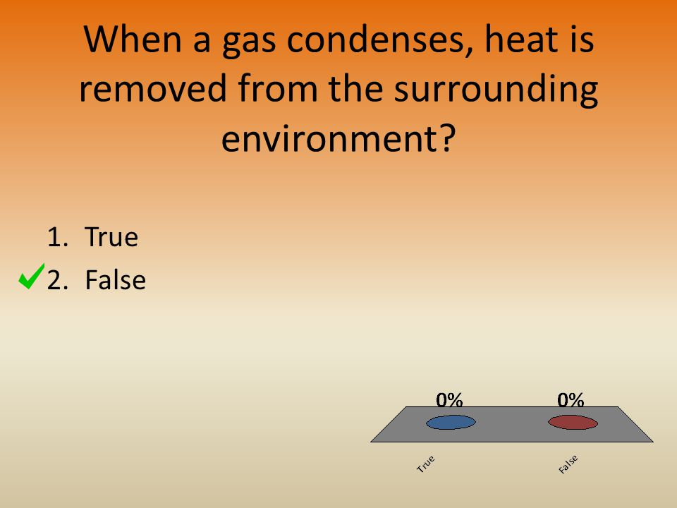 When a gas condenses, heat is removed from the surrounding environment