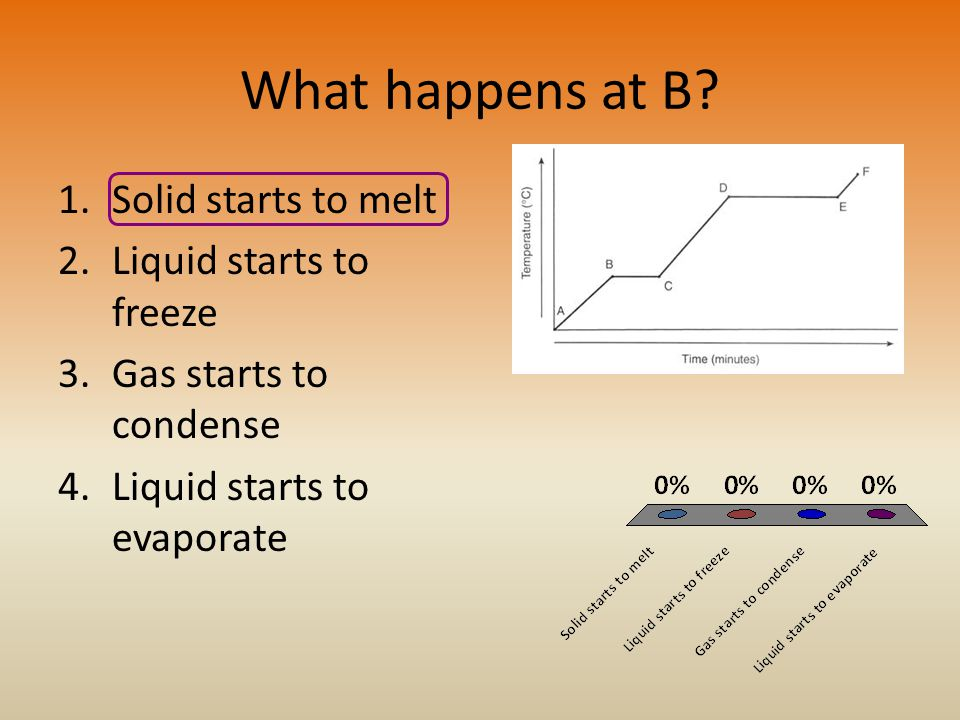 What happens at B Solid starts to melt Liquid starts to freeze
