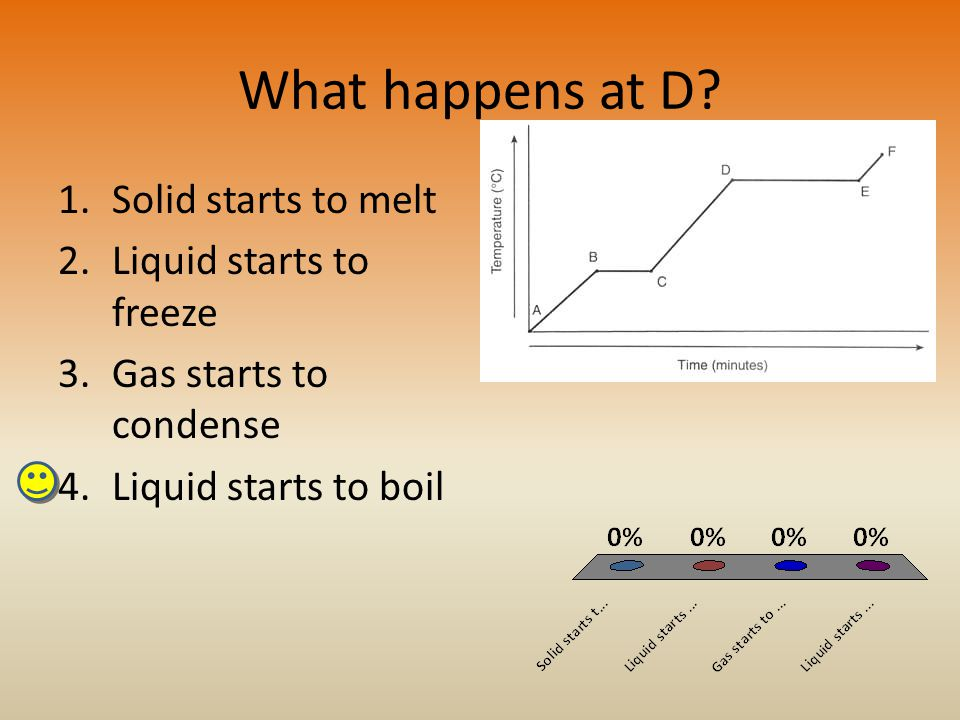 What happens at D Solid starts to melt Liquid starts to freeze