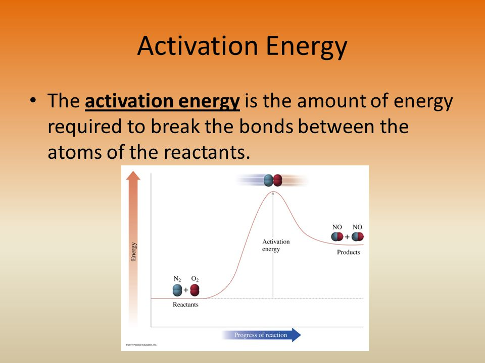 Activation Energy The activation energy is the amount of energy required to break the bonds between the atoms of the reactants.