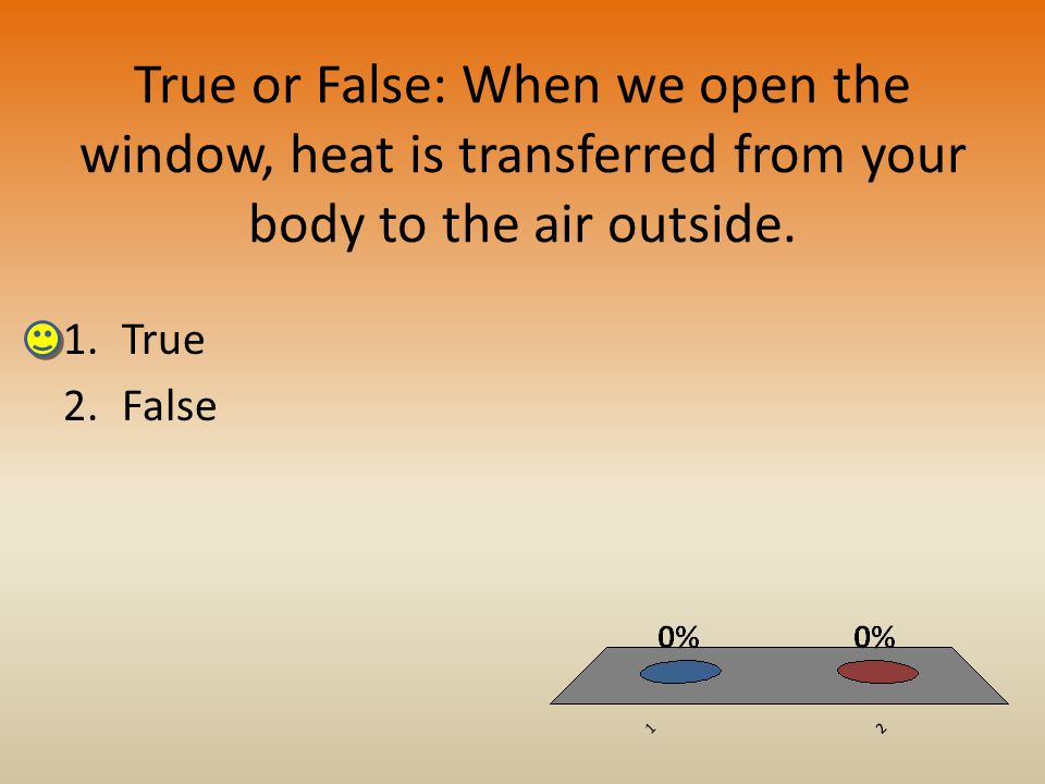 True or False: When we open the window, heat is transferred from your body to the air outside.