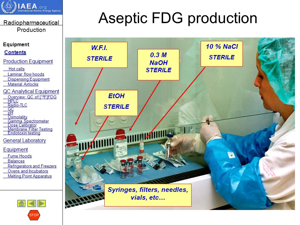 Aseptic FDG production