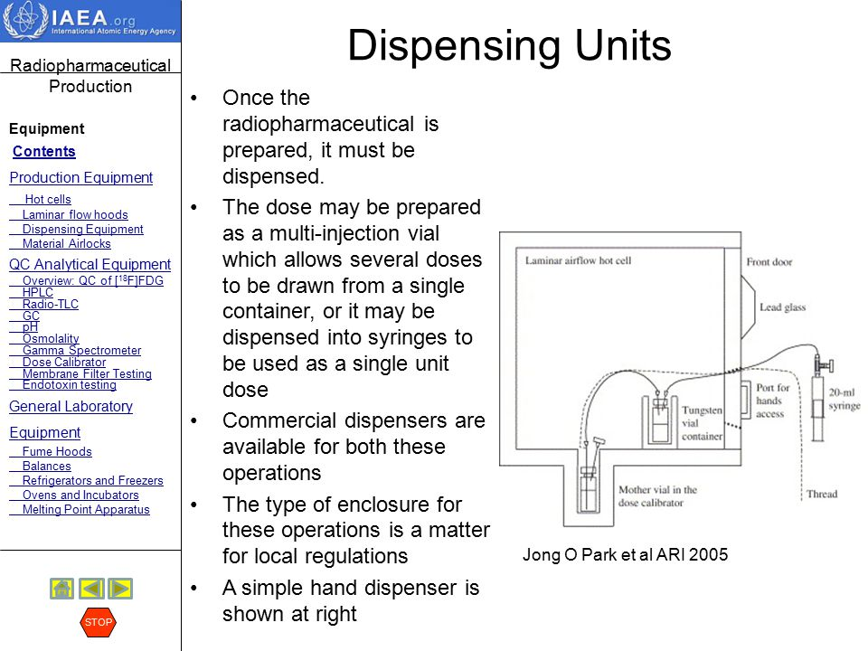 Dispensing Units Once the radiopharmaceutical is prepared, it must be dispensed.