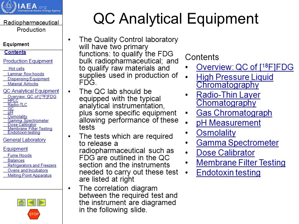 QC Analytical Equipment