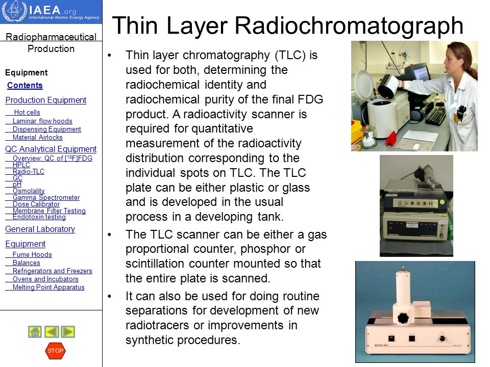 Thin Layer Radiochromatograph