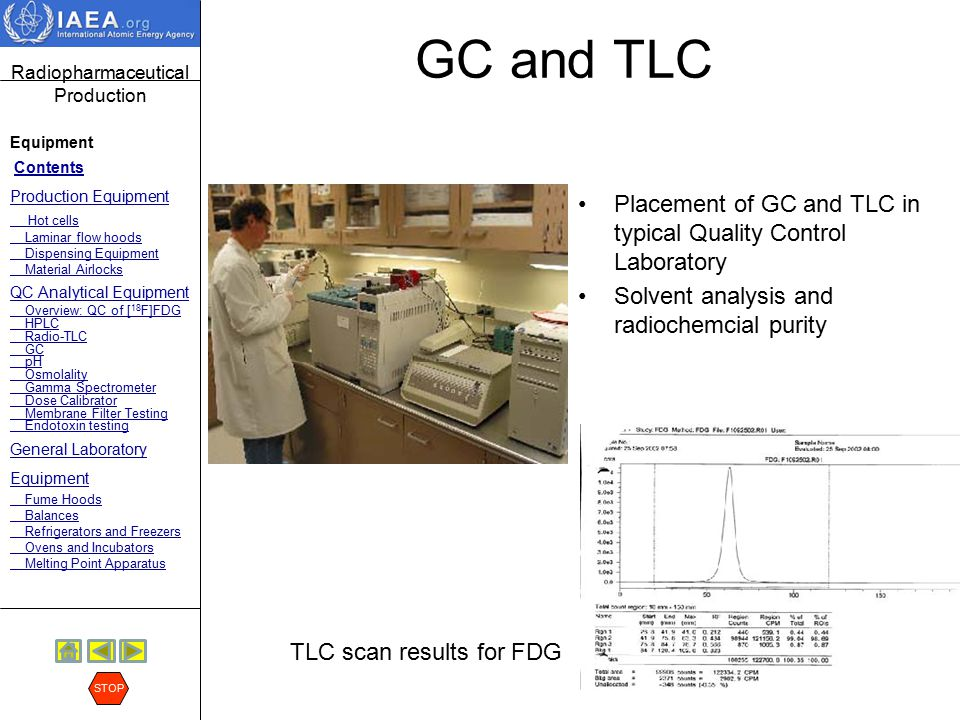 GC and TLC Placement of GC and TLC in typical Quality Control Laboratory. Solvent analysis and radiochemcial purity.