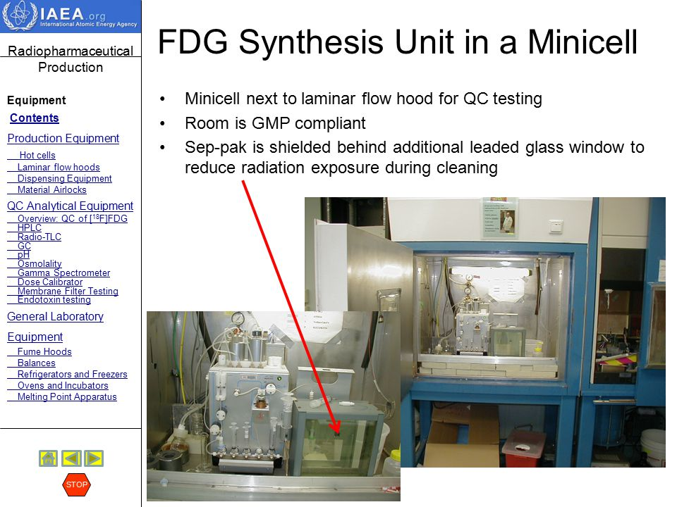 FDG Synthesis Unit in a Minicell