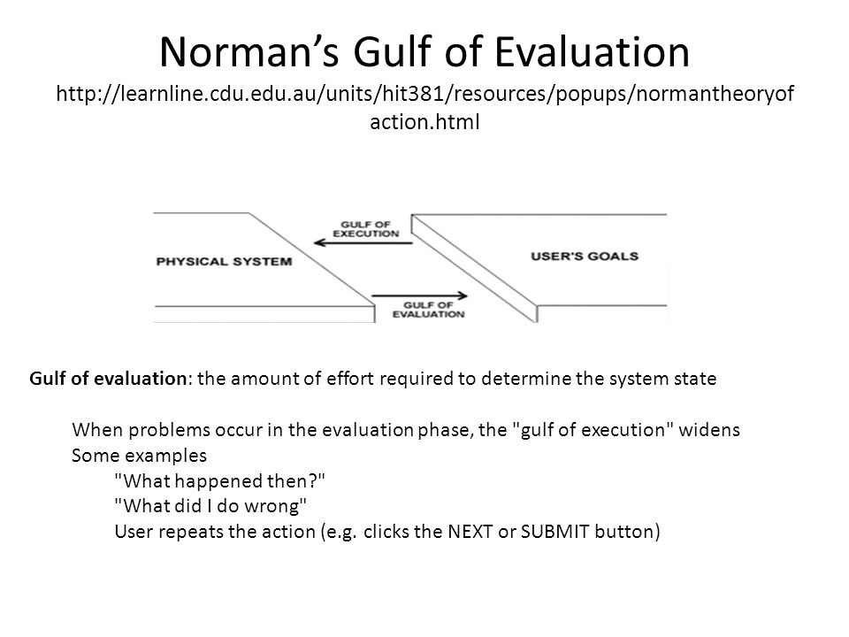 Norman's Gulf of Evaluation http://learnline. cdu. edu