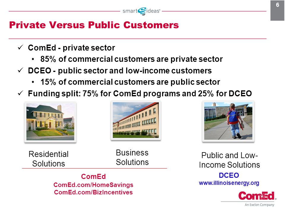 Private Versus Public Customers