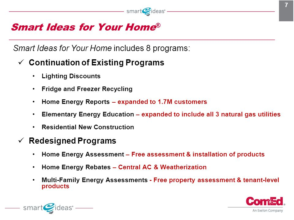 Smart Ideas for Your Home®