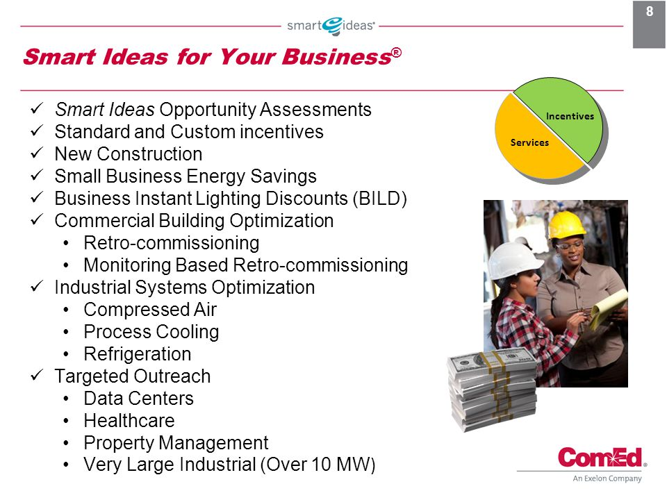 Smart Ideas for Your Business®