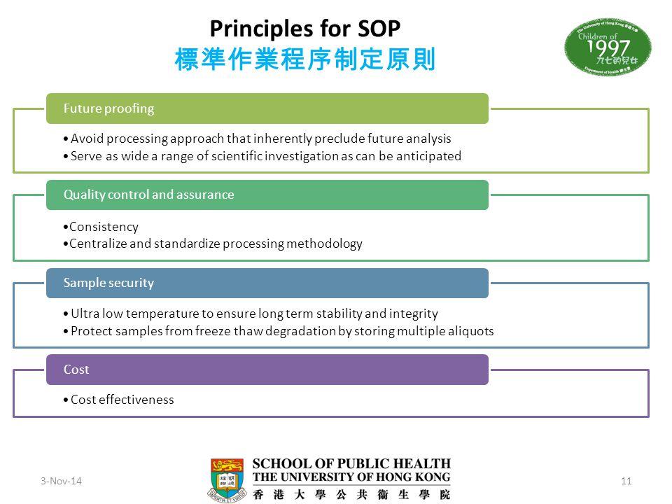 Principles for SOP 標準作業程序制定原則
