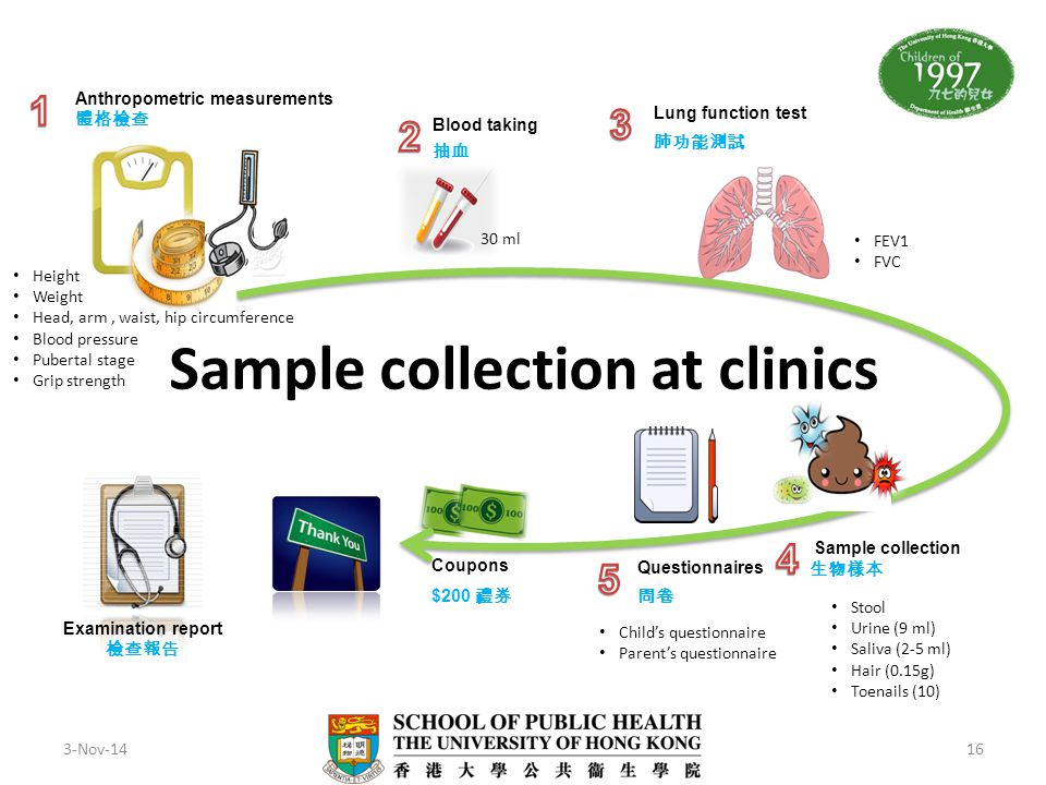 Sample collection at clinics