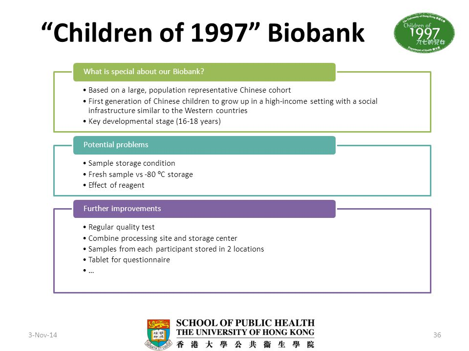 Children of 1997 Biobank Based on a large, population representative Chinese cohort.