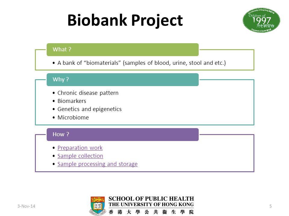 Biobank Project What A bank of biomaterials (samples of blood, urine, stool and etc.) Why Chronic disease pattern.