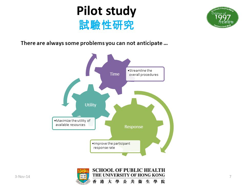 Pilot study 試驗性研究 There are always some problems you can not anticipate … Response. Improve the participant response rate.
