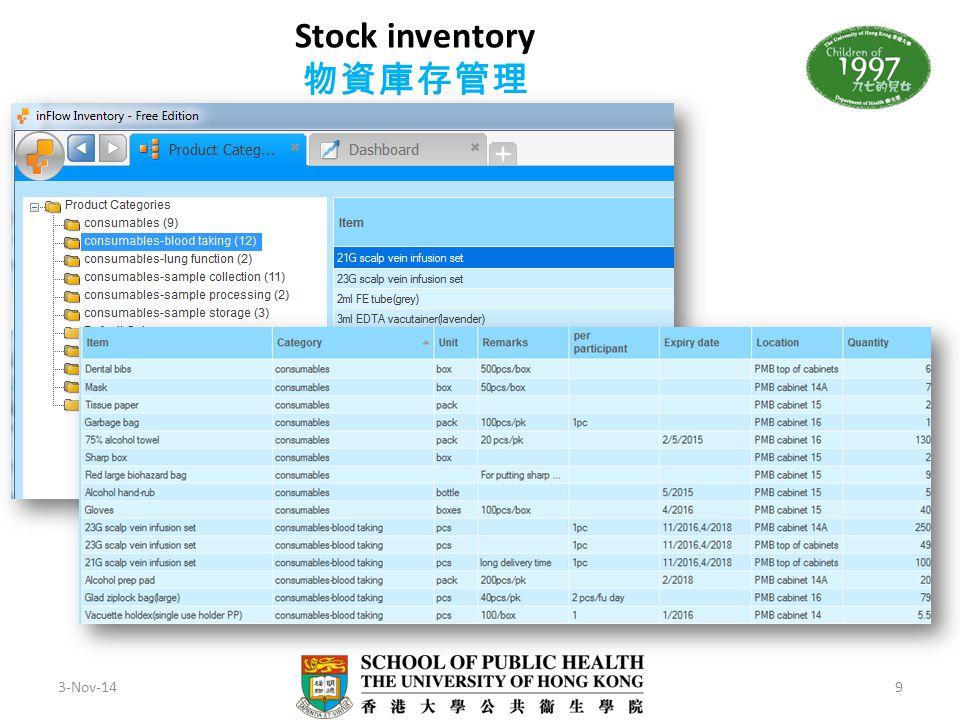 Stock inventory 物資庫存管理