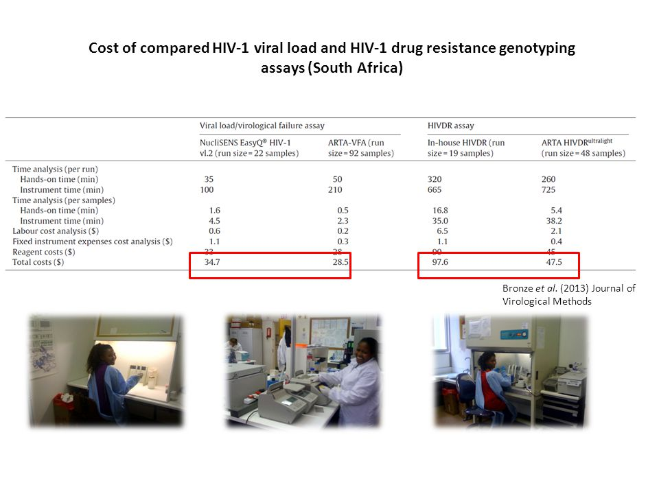Cost of compared HIV-1 viral load and HIV-1 drug resistance genotyping assays (South Africa)