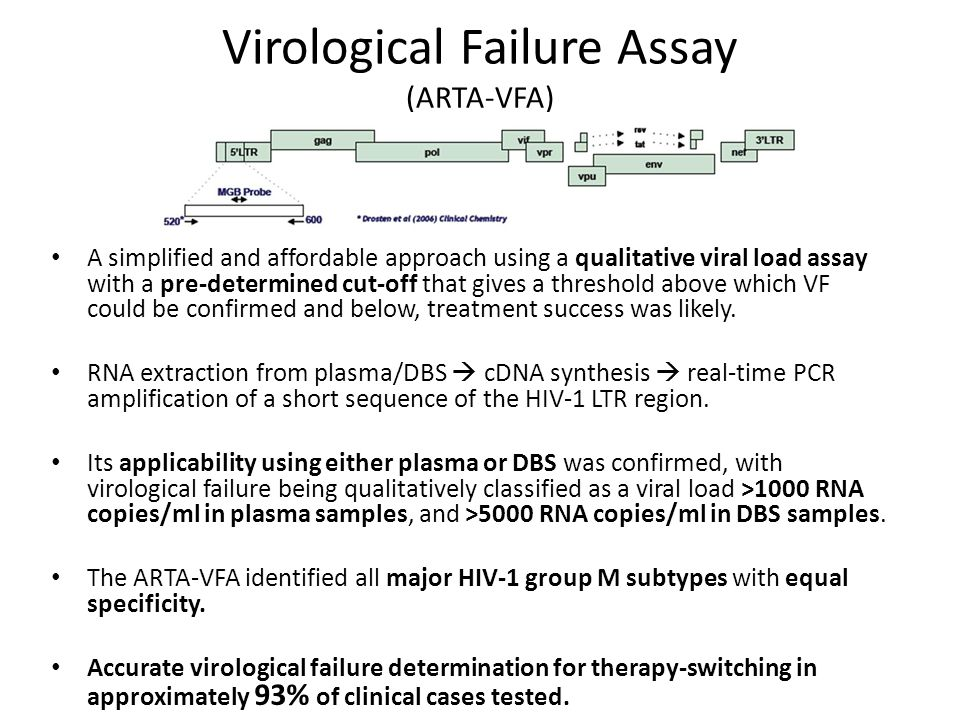 Virological Failure Assay (ARTA-VFA)