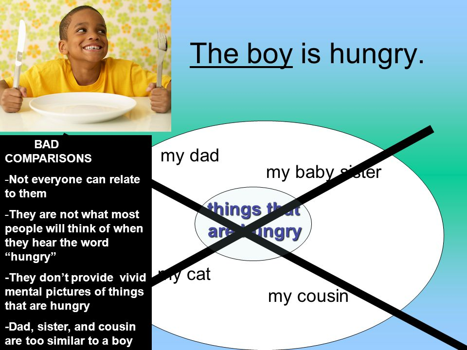 The boy is hungry. my dad my baby sister things that are hungry my cat
