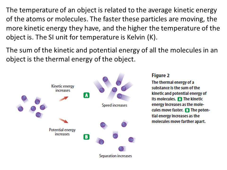 The temperature of an object is related to the average kinetic energy of the atoms or molecules. The faster these particles are moving, the more kinetic energy they have, and the higher the temperature of the object is. The SI unit for temperature is Kelvin (K).