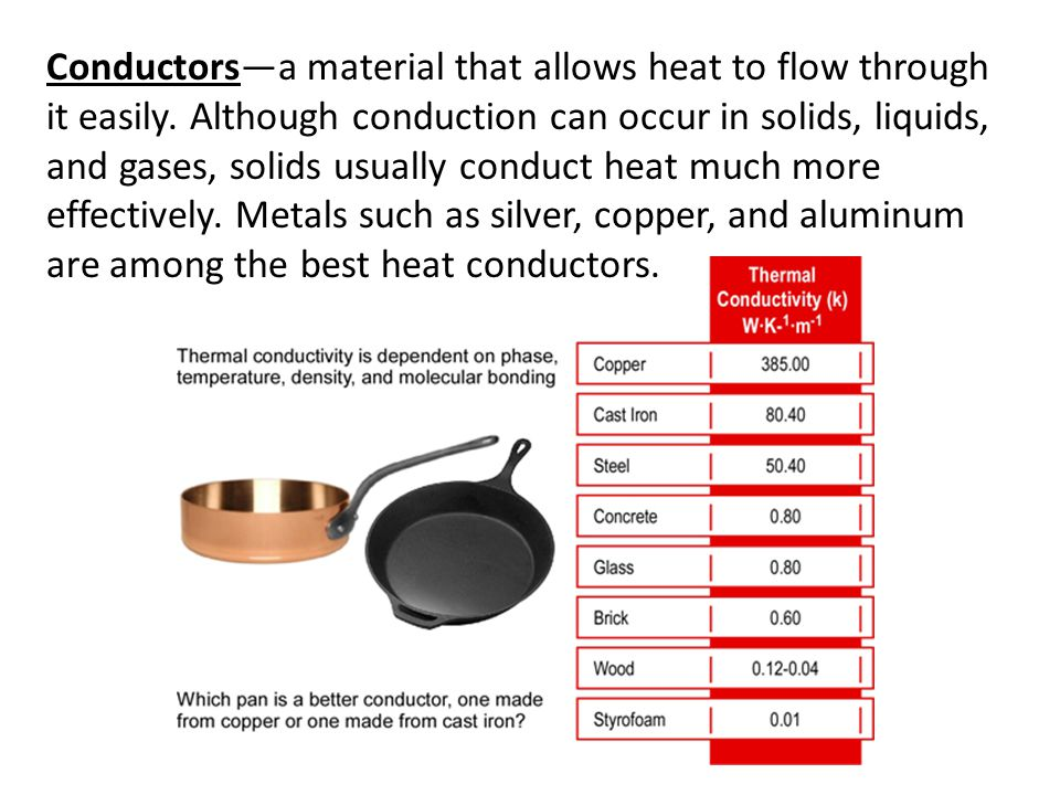 Conductors—a material that allows heat to flow through it easily