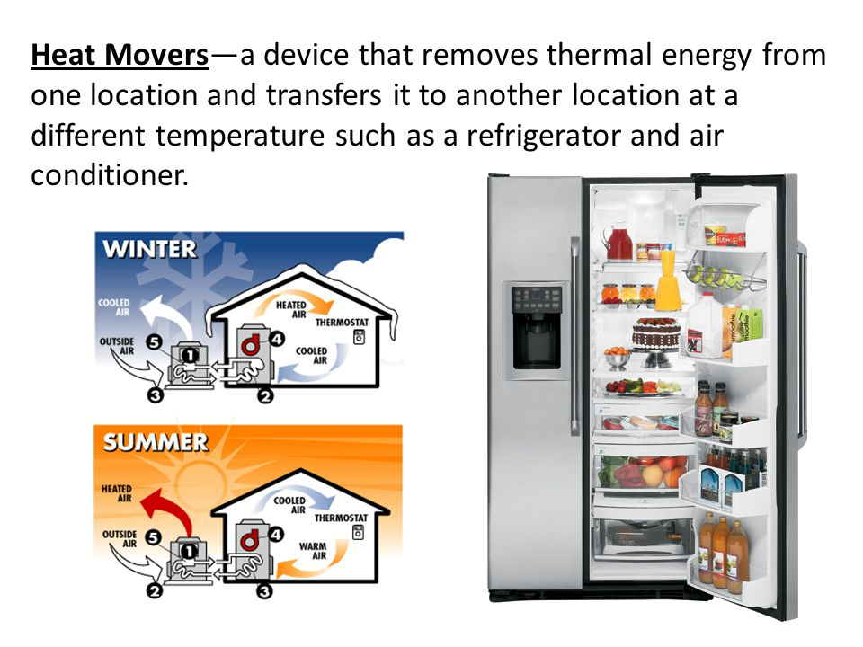 Heat Movers—a device that removes thermal energy from one location and transfers it to another location at a different temperature such as a refrigerator and air conditioner.