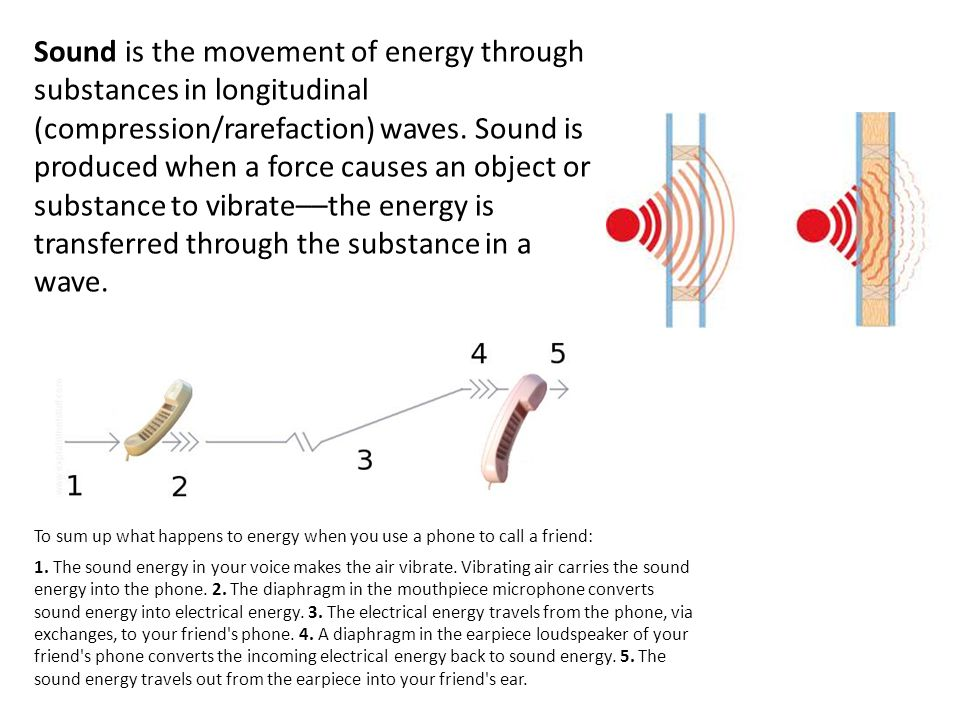 Sound is the movement of energy through substances in longitudinal (compression/rarefaction) waves. Sound is produced when a force causes an object or substance to vibrate––the energy is transferred through the substance in a wave.