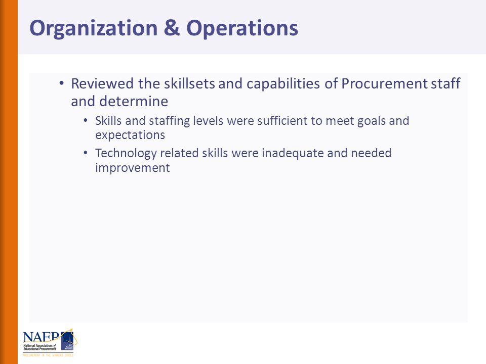 Organization & Operations