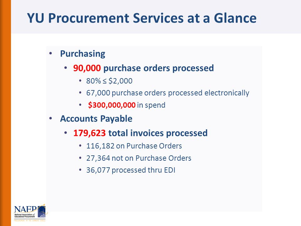 YU Procurement Services at a Glance