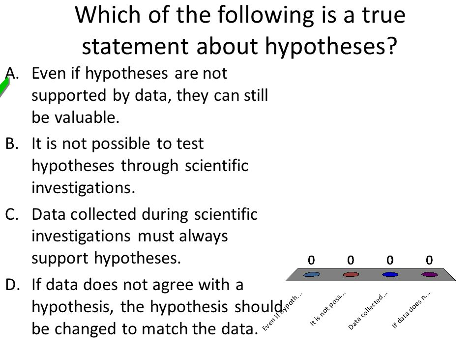 Which of the following is a true statement about hypotheses