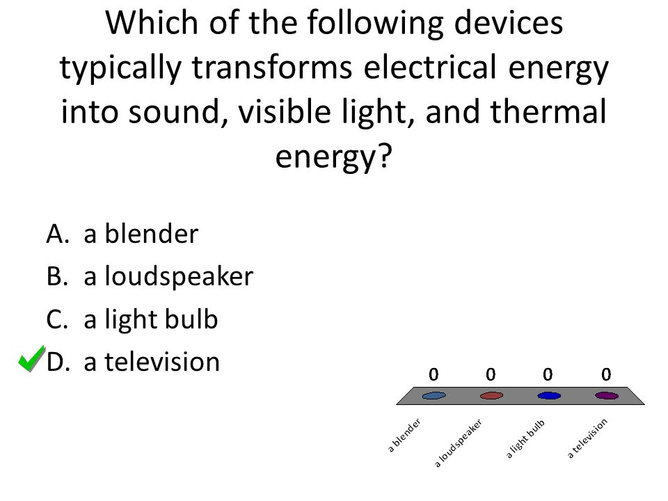 Which of the following devices typically transforms electrical energy into sound, visible light, and thermal energy