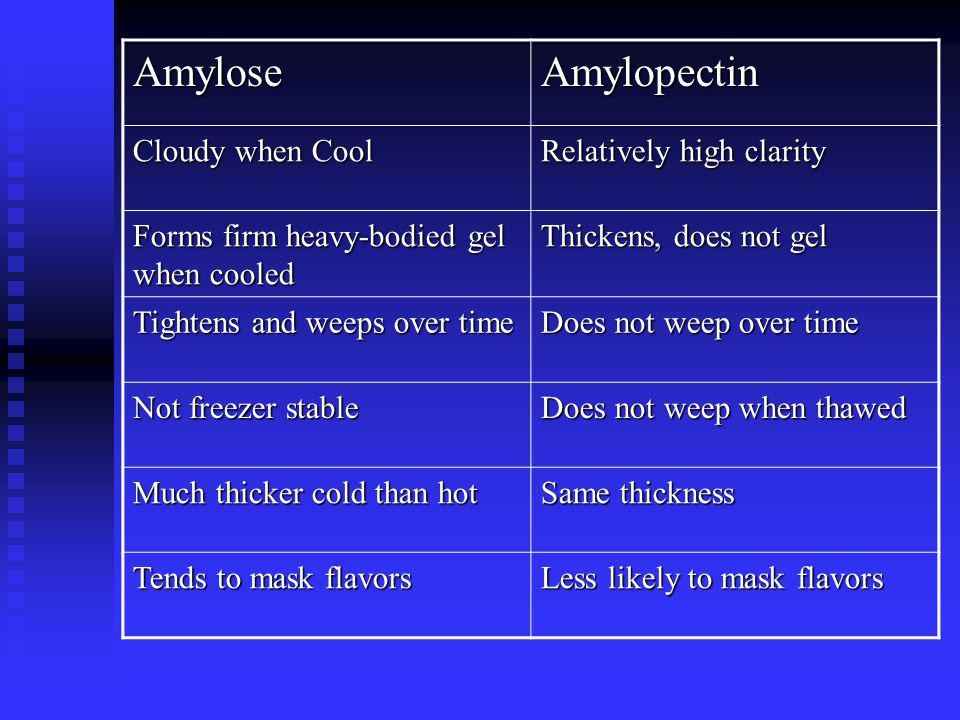 Amylose Amylopectin Cloudy when Cool Relatively high clarity