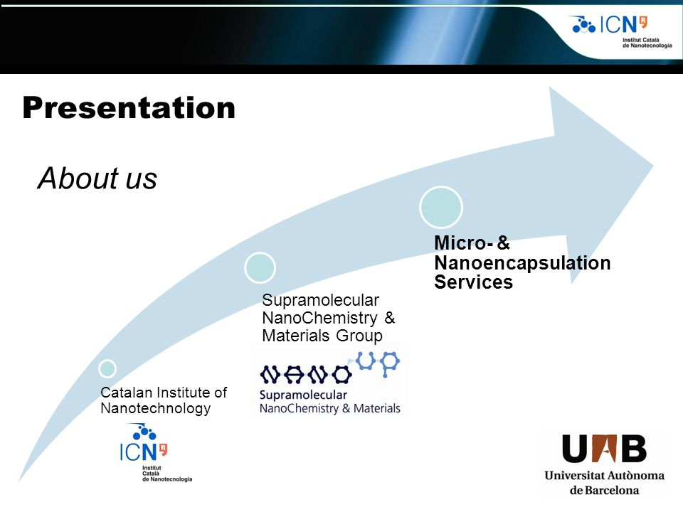 Presentation About us Micro- & Nanoencapsulation Services