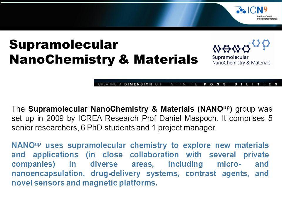 Supramolecular NanoChemistry & Materials