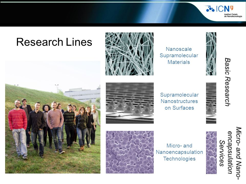 Research Lines Basic Research Micro- and Nano- encapsulation Services