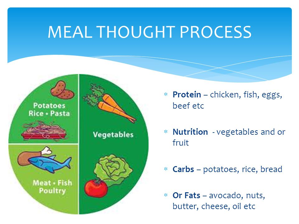 MEAL THOUGHT PROCESS Protein – chicken, fish, eggs, beef etc