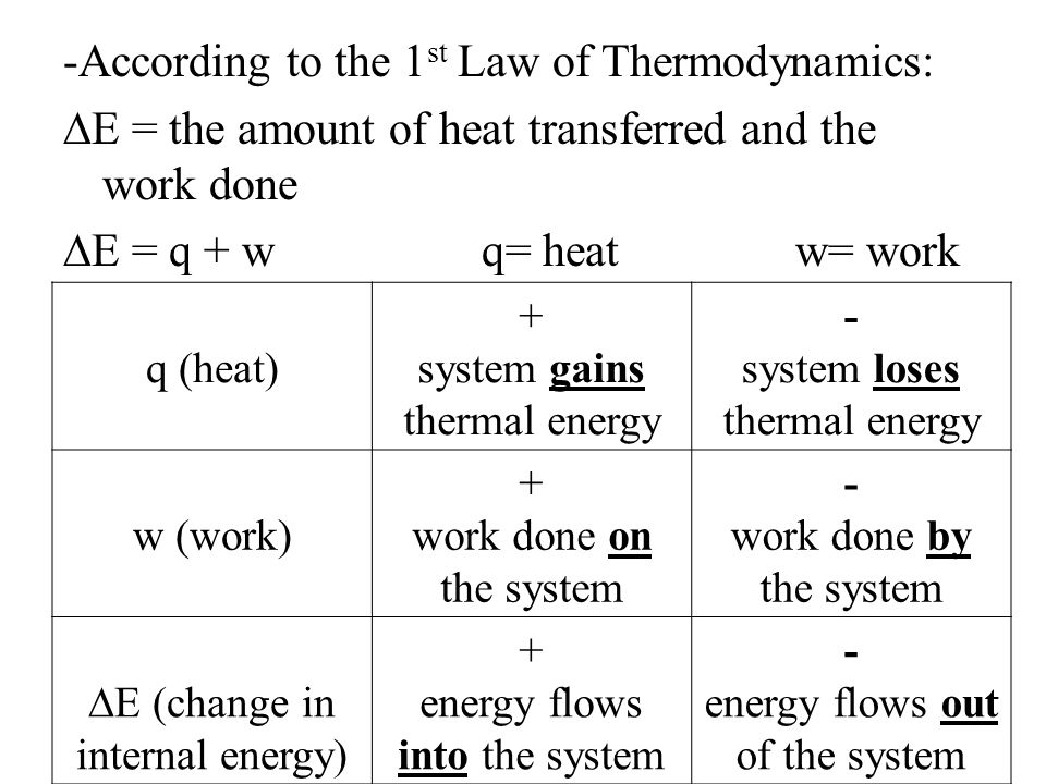 -According to the 1st Law of Thermodynamics: ∆E = the amount of heat transferred and the work done ∆E = q + w q= heat w= work