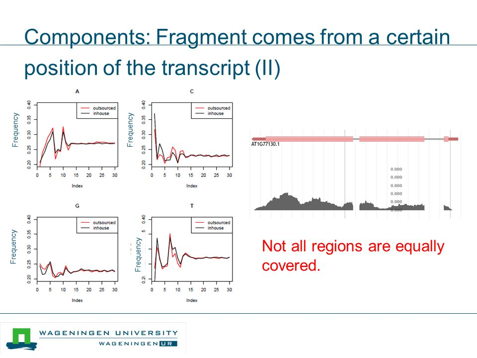 Components: Fragment comes from a certain position of the transcript (II)