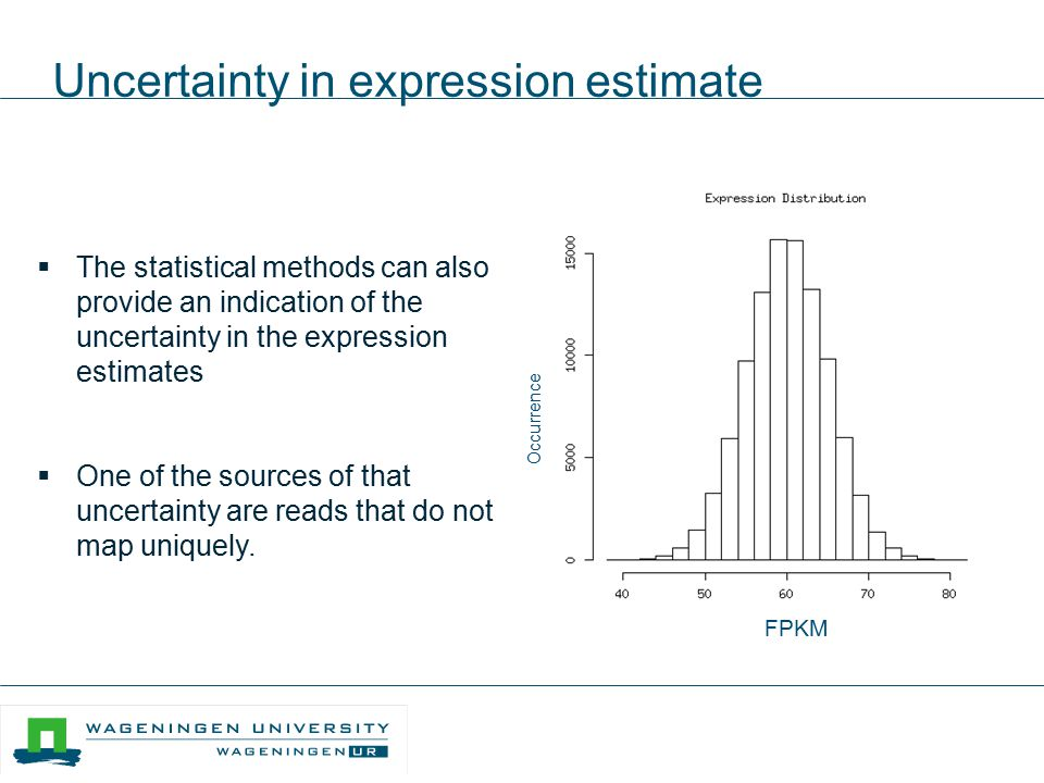 Uncertainty in expression estimate
